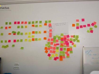 Management agile et scalabilité
