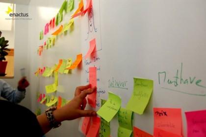 Comment Innover grâce au design Thinking et service design ?