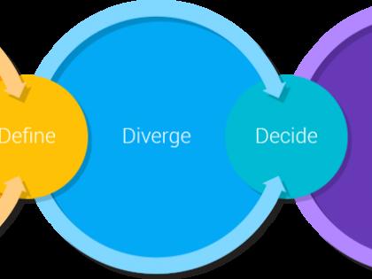 Mentoring à «Google Launchpad Design Sprint»: de l'idéation aux tests en 5 jours