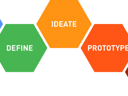 Innover grâce au Design Thinking – Cogite